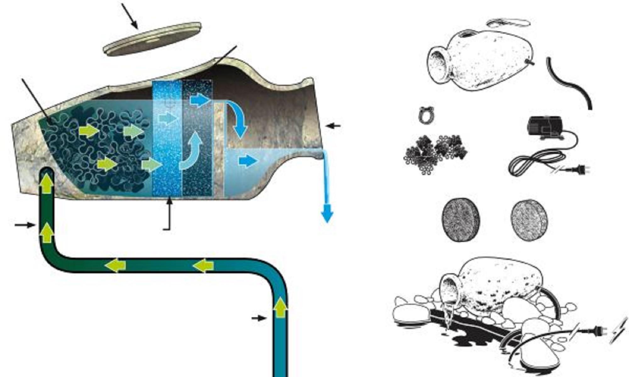 miniteiche und wasserspiele miniteiche und wasserspiele von siegfried stein buch buch. Black Bedroom Furniture Sets. Home Design Ideas